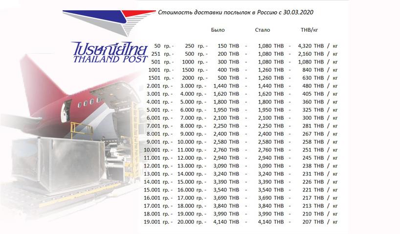 Временное изменение стоимости отправки посылок в Россию